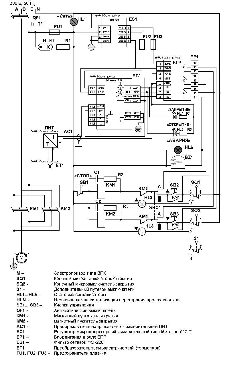 Управление электроприводом типа ВПК производства ЗАО «Тулаэлектропривод»